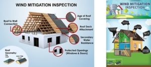 Wind Mitigation Inspection Winter Haven